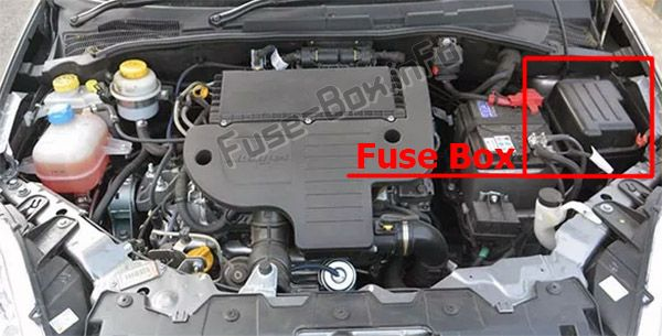 The location of the fuses in the engine compartment: Fiat Linea (2007-2016)