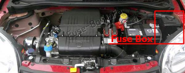 The location of the fuses in the engine compartment: Fiat Panda (2012, 2013, 2014, 2015, 2016, 2017, 2018)