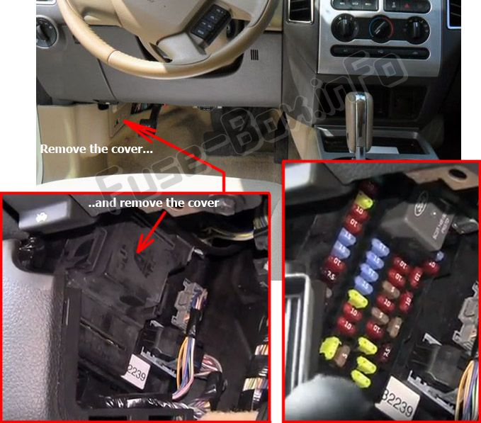 The location of the fuses in the passenger compartment: Ford Edge (2007, 2008, 2009, 2010)