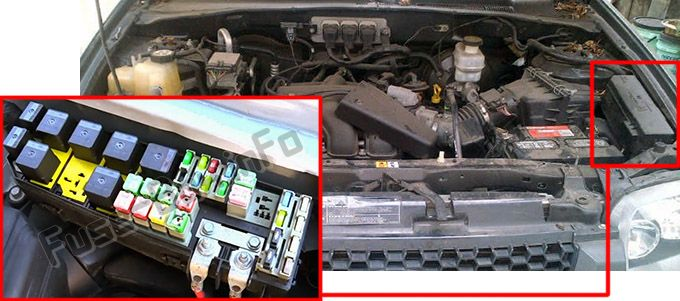 The location of the fuses in the engine compartment: Ford Escape (2005, 2006, 2007)