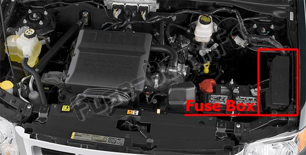 Fuse Box Diagram Ford Escape Hybrid  2011
