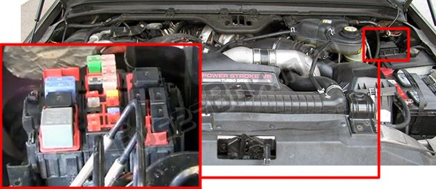 The location of the fuses in the engine compartment: Ford Excursion (2000, 2001, 2002, 2003, 2004, 2005)