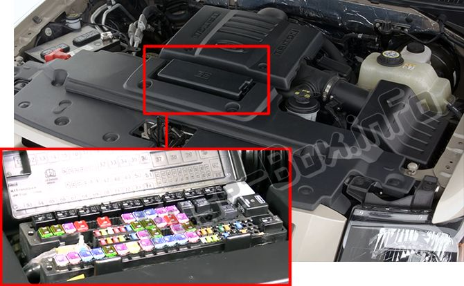 The location of the fuses in the engine compartment: Ford Expedition (2015, 2016, 2017)
