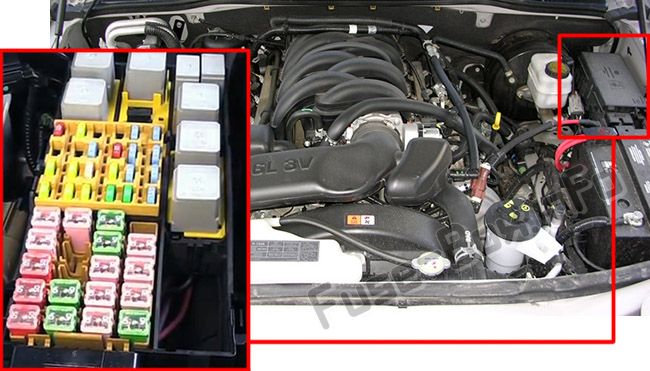The location of the fuses in the engine compartment: Ford Explorer (2006, 2007, 2008, 2009, 2010)