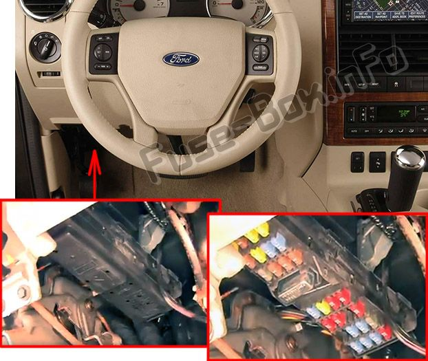 The location of the fuses in the passenger compartment: Ford Explorer (2006, 2007, 2008, 2009, 2010)