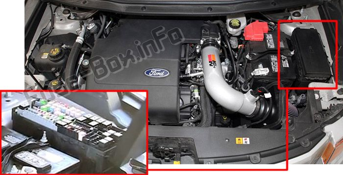 The location of the fuses in the engine compartment: Ford Explorer (2011, 2012, 2013, 2014, 2015)