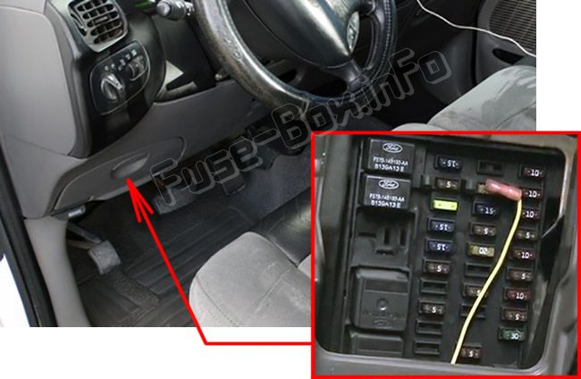 The location of the fuses in the passenger compartment: Ford F-150 (1997, 1998, 1999, 2000, 2001, 2002, 2003)