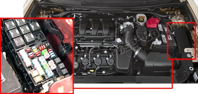 The location of the fuses in the engine compartment: Ford Flex (2013, 2014, 2015, 2016, 2017, 2018, 2019)