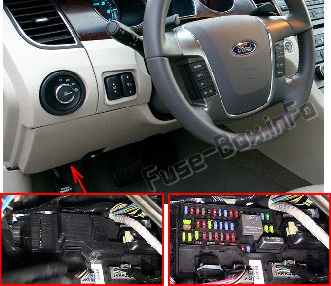 The location of the fuses in the passenger compartment: Ford Taurus (2013, 2014, 2015, 2016, 2017, 2018)