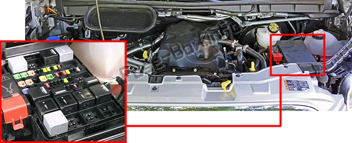 The location of the fuses in the engine compartment: Ford Transit (2015, 2016, 2017, 2018)