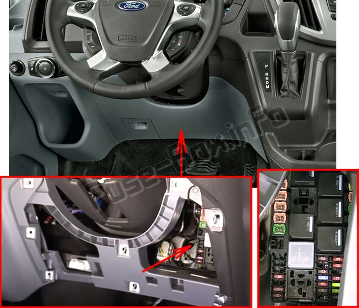 The location of the fuses in the passenger compartment: Ford Transit (2015, 2016, 2017, 2018)