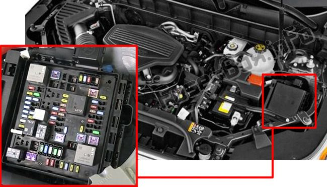The location of the fuses in the engine compartment: GMC Acadia (2017, 2018, 2019-..)