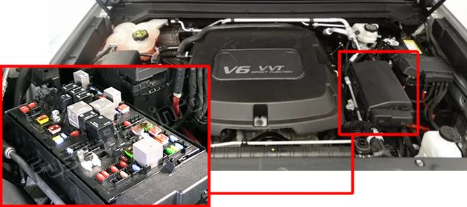 The location of the fuses in the engine compartment: GMC Canyon (2015, 2016, 2017, 2018, 2019)