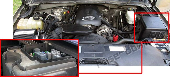 The location of the fuses in the engine compartment: GMC Sierra (2001, 2002, 2003, 2004, 2005, 2006)