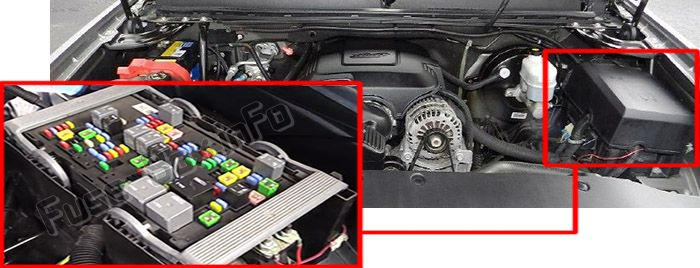 The location of the fuses in the engine compartment: GMC Sierra (2007, 2008, 2009, 2010, 2011, 2012, 2013)