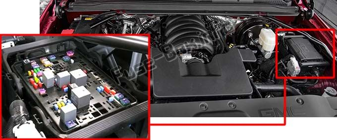 The location of the fuses in the engine compartment: GMC Sierra (2014, 2015, 2016, 2017, 2018, 2019)