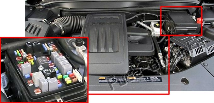 The location of the fuses in the engine compartment: GMC Terrain (2010, 2011, 2012, 2013, 2014, 2015, 2016, 2017)