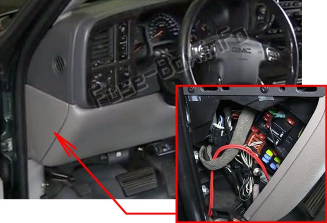 The location of the fuses in the passenger compartment: GMC Yukon / XL (2000-2006)