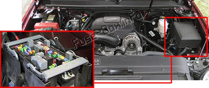 The location of the fuses in the engine compartment: GMC Yukon / XL (2007-2014)