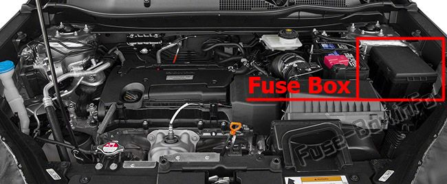 Fuse Box Diagram  U0026gt  Honda Cr