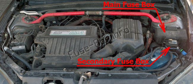 The location of the fuses in the engine compartment: Honda Civic Hybrid (2003, 2004, 2005)
