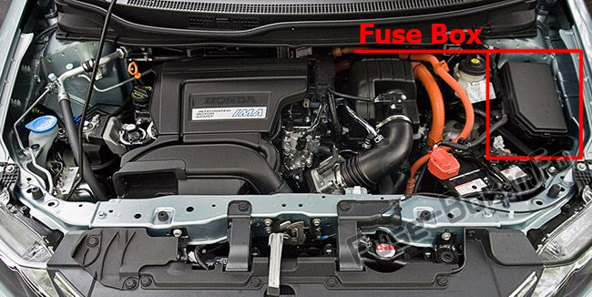 The location of the fuses in the engine compartment: Honda Civic Hybrid (2012-2015)