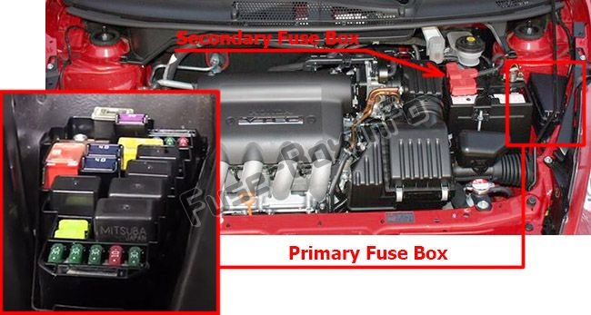 The location of the fuses in the engine compartment: Honda Fit (2007, 2008)