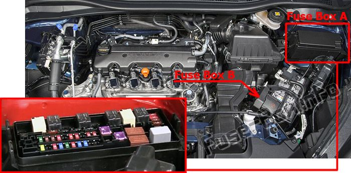 The location of the fuses in the engine compartment: Honda HR-V (2016, 2017, 2018, 2019-)