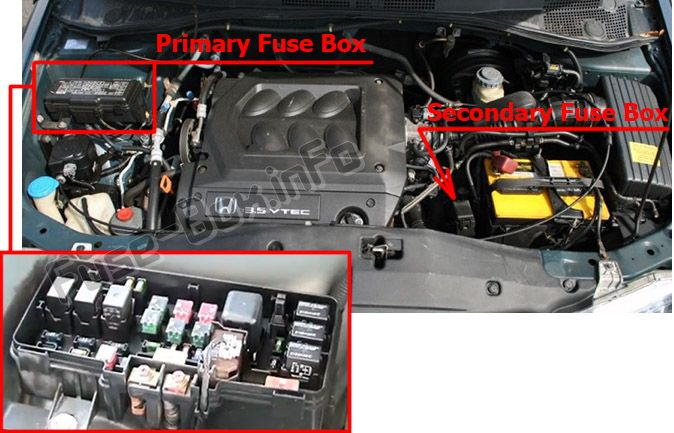 The location of the fuses in the engine compartment: Honda Odyssey (2000-2004)