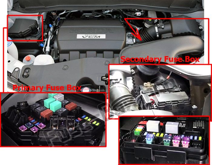 The location of the fuses in the engine compartment: Honda Pilot (2009-2015)