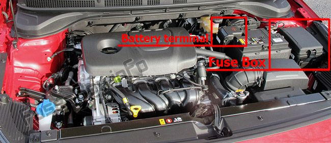 The location of the fuses in the engine compartment: Hyundai Accent (2018, 2019-..)