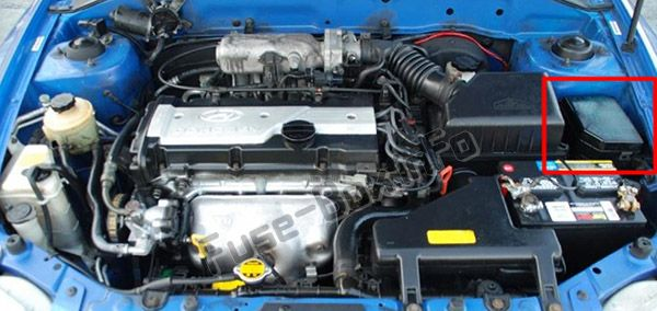 The location of the fuses in the engine compartment: Hyundai Accent (2000-2006)