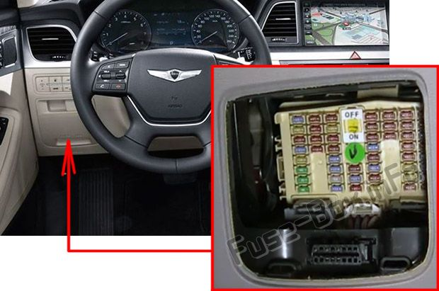 The location of the fuses in the passenger compartment: Hyundai Genesis (2014-2019)