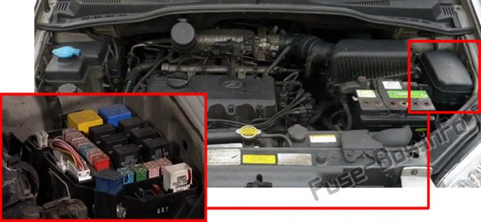 The location of the fuses in the engine compartment: Hyundai Getz (2006-2010)