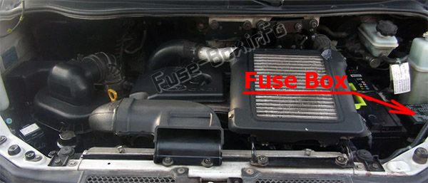 The location of the fuses in the engine compartment: Hyundai H-1 / Grand Starex (2004, 2005, 2006, 2007)