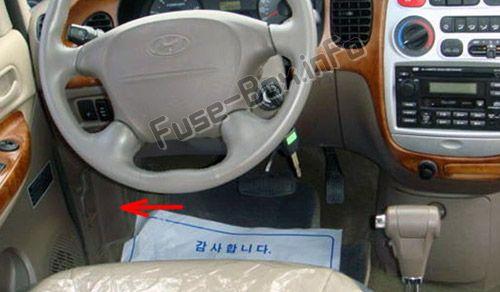 passenger compartment fuse box