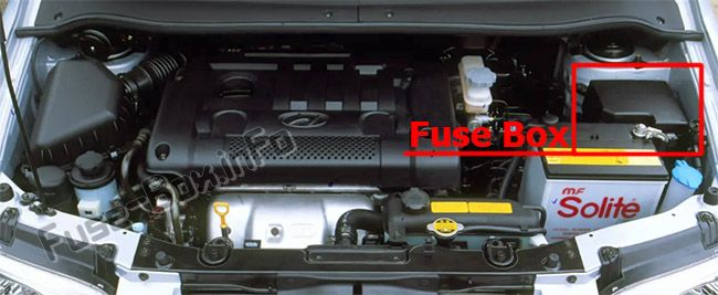 The location of the fuses in the engine compartment: Hyundai Matrix (2002-2008)