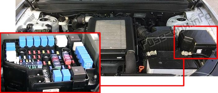 The location of the fuses in the engine compartment: Hyundai Santa Fe (2007-2012)