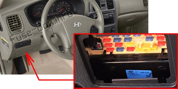 The location of the fuses in the passenger compartment: Hyundai Sonata (2002, 2003, 2004)