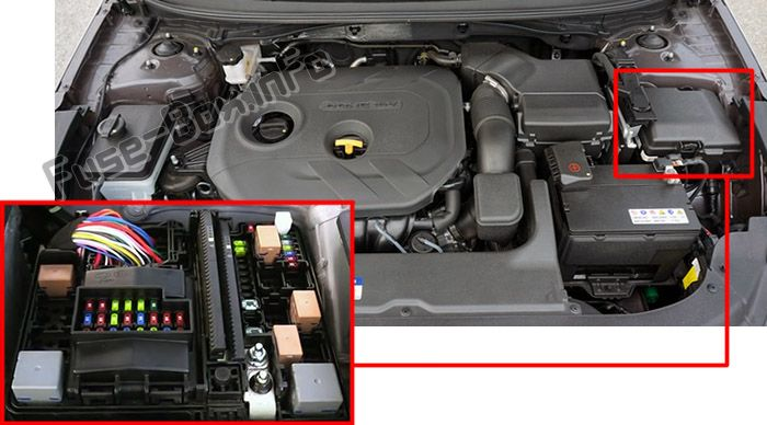 The location of the fuses in the engine compartment: Hyundai Sonata (2014-2019)