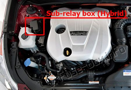Sub-relay box (Hybrid only): Hyundai Sonata (2011-2014)
