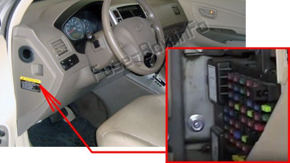 The location of the fuses in the passenger compartment: Hyundai Tucson (2004-2009)