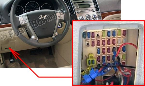The location of the fuses in the passenger compartment: Hyundai Veracruz / ix55 (2007-2011)