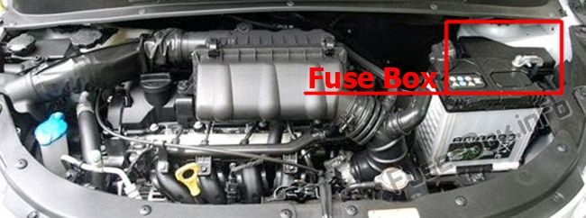 The location of the fuses in the engine compartment: Hyundai i10 (2010, 2013)