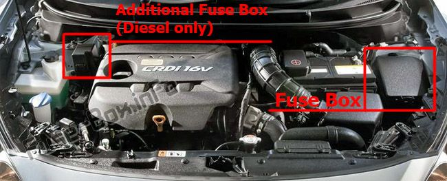 The location of the fuses in the engine compartment: Hyundai i40 (2012-2016)