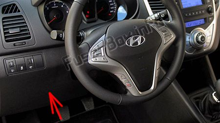 The location of the fuses in the passenger compartment (LHD): Hyundai ix20 (2011-2018)