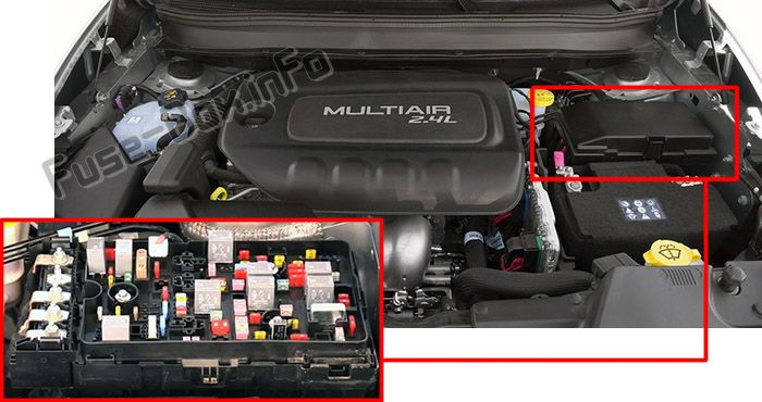 The location of the fuses in the engine compartment: Jeep Cherokee (2014-2019)