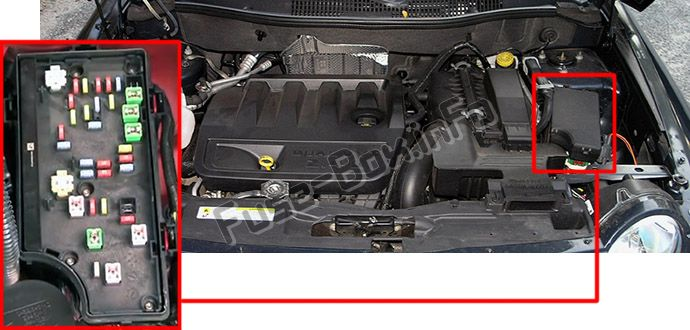 The location of the fuses in the engine compartment: Jeep Compass (2007-2010)