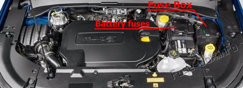 The location of the fuses in the engine compartment: Jeep Compass (2017, 2018, 2019-...)