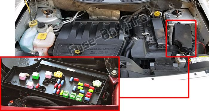 The location of the fuses in the engine compartment: Jeep Patriot (2007-2017)